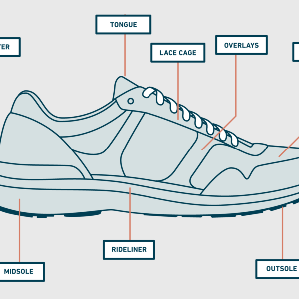 running shoes Archives | The Running Works Hub