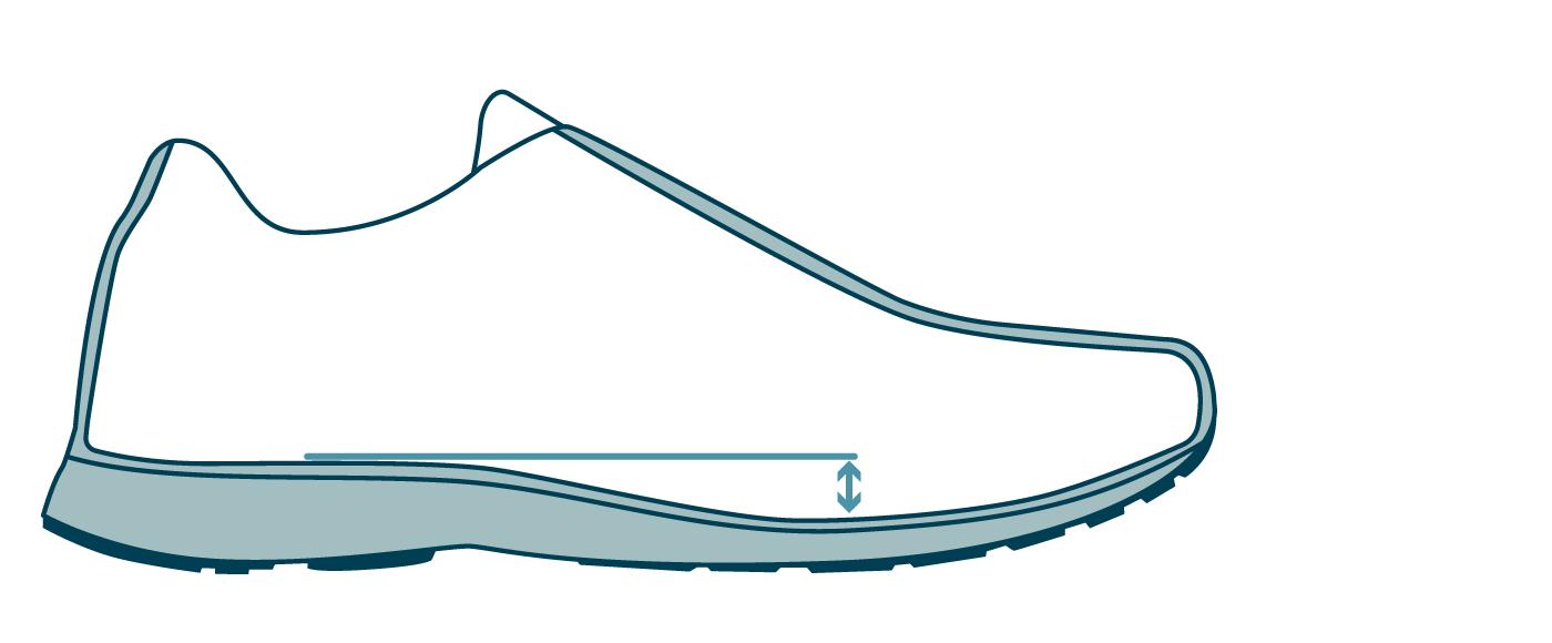 Running shoe heel toe drop diagram