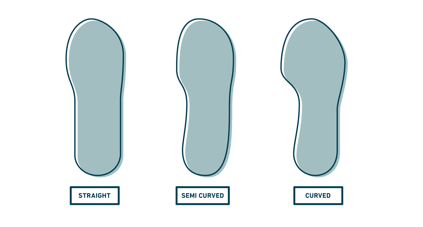 Running shoe last types