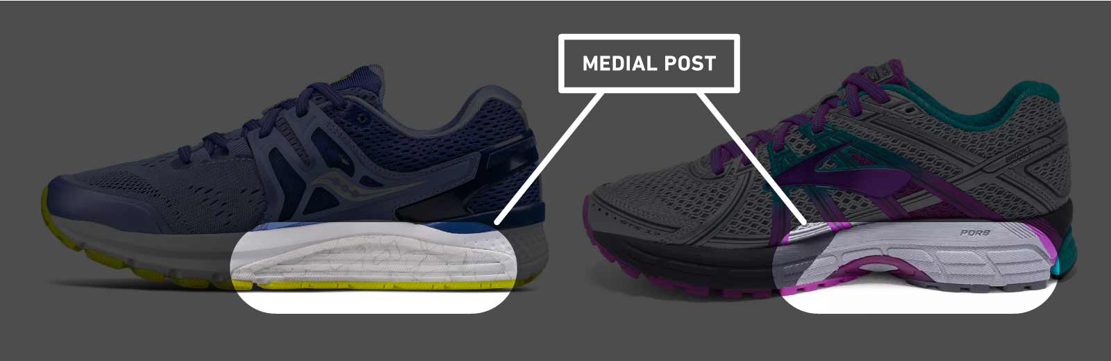 Running shoe medial post